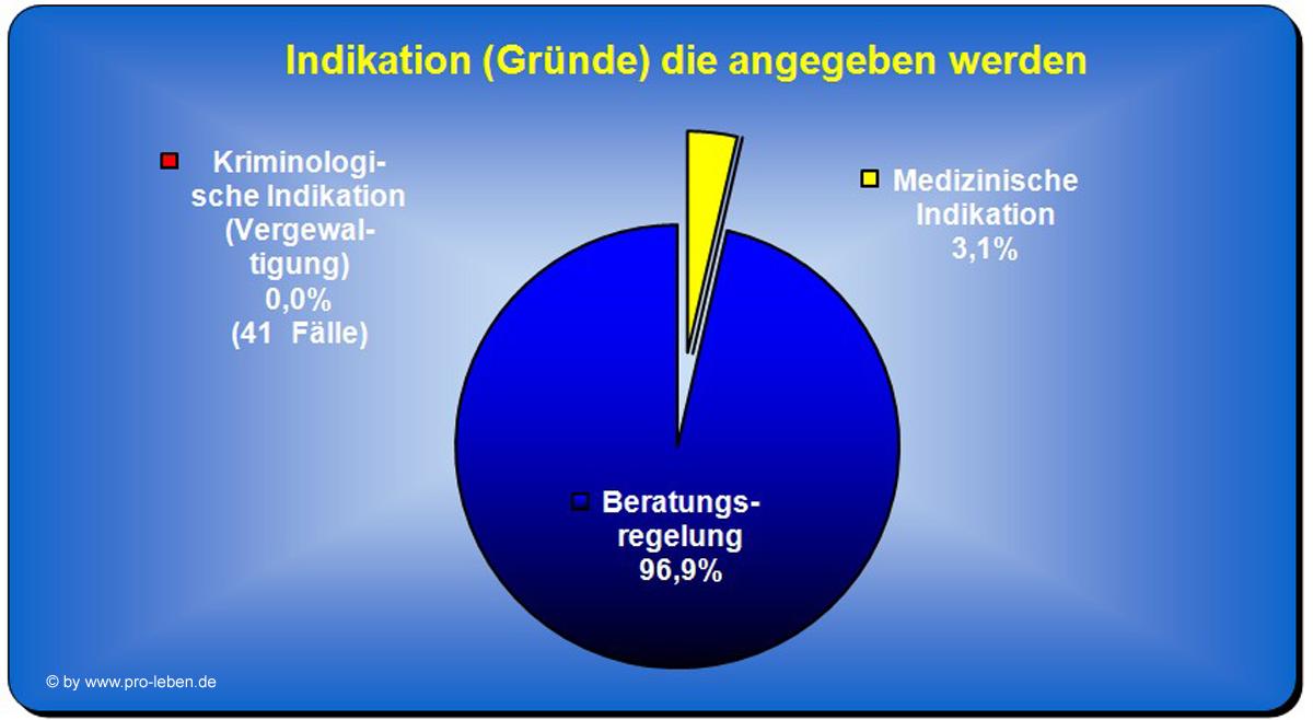 geburtenziffer pro frau deutschland